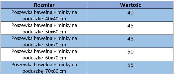 Cennik poszewka poduszka bawełna + minky